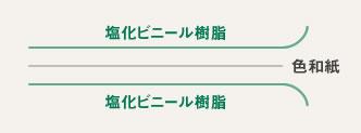 日本の色シリーズ