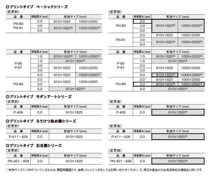 アクリワーロン受注生産品への変更一覧