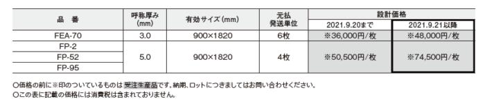 アクリワーロン難燃タイプ価格改定を説明した表
